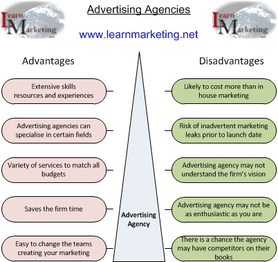Advertising agencies advantages and disadvantages