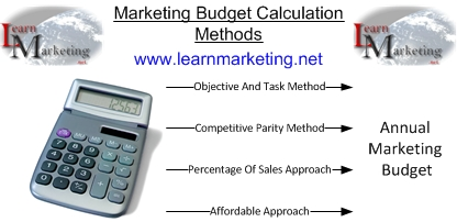 calculating marketing budget Developing a solid marketing budget is an important part of creating a plan of action that is realistic and will help improve revenues without a solid budget, you can accidentally overspend on marketing costs here are three steps to help you organize current finances, determine where to spend.