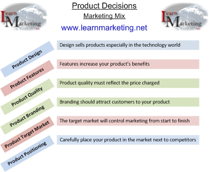 Marketing Mix Product Decisions