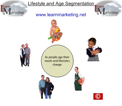 Segmentation lifestyle and age diagram