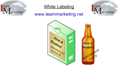 White labeling Diagram