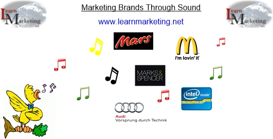Brand Marketing through music and sounds diagram